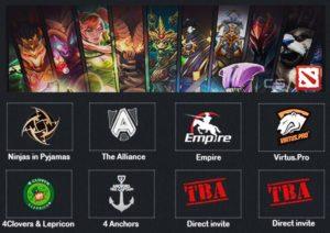 The-Gaming-Resorts-invited-teams
